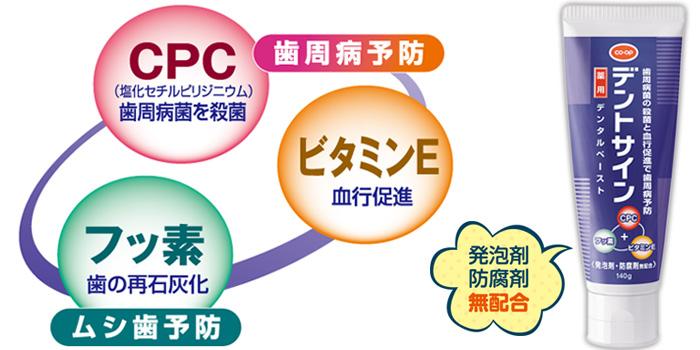 CO・OPデントサイン薬用デンタルペースト 140g